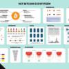 Cursus Bitcoin