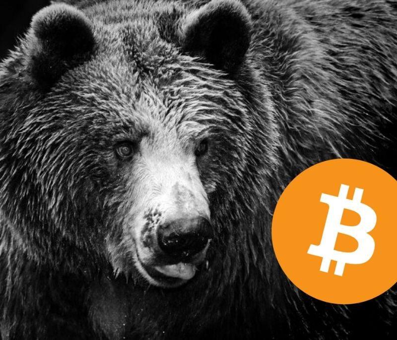 Bitcoin NU in bearmarkt volgens deze Moving Averages