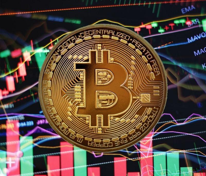 Bitcoin Moving Average | Succesvol traden met de 200 MA en EMA!